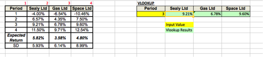 How to use Vlookup with Exact Match
